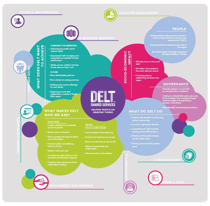 Delt-Infographic-2-Idenna-Creative