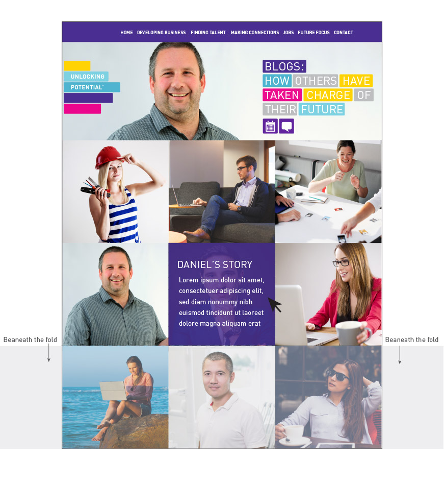 Unlocking-Potential-Visual-Examples-for-Website1-5